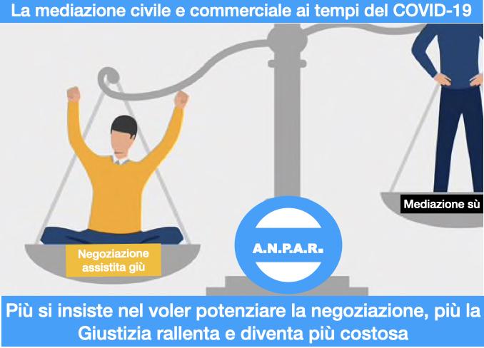 La negoziazione assistita -a differenza della mediazione civile e commerciale – è inutile e costosa, per questo va abolita.